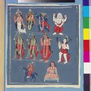 The Ten avataras of Vishnu (Painting)